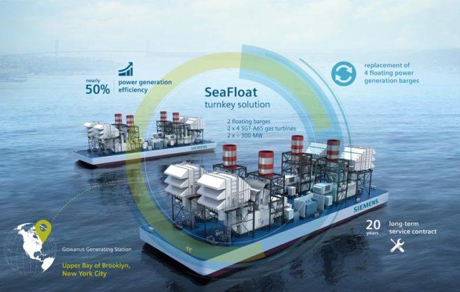 Imagen SeaFloat
