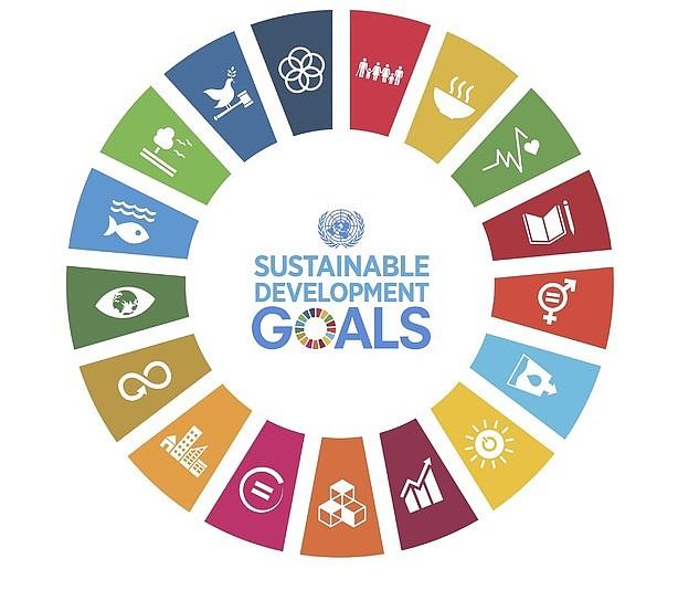 Objetivos ONU 2030